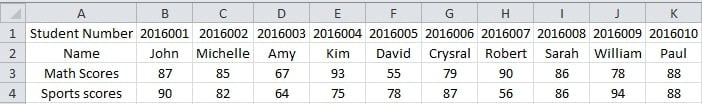 A Sample Table for Excel tips