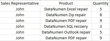 how to find duplicates in excel but not delete