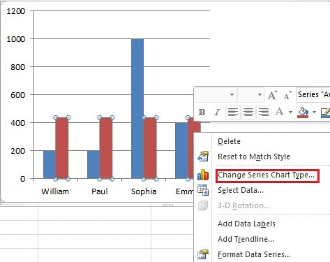 how to put chart in excel