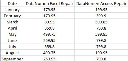 3 Different Methods to Refresh Pivot Table when the Source ...