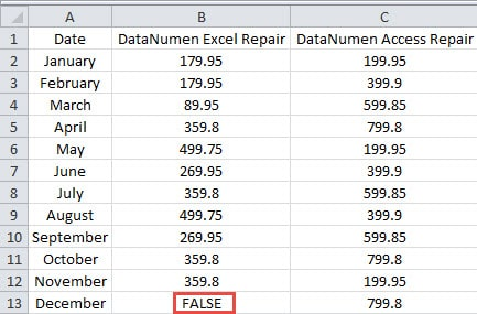 how to use average on excel