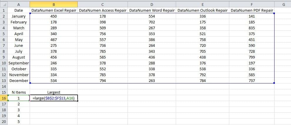 2 Methods To Find The Largest Or Smallest N Items In Your Excel. 2 Methods To Find The Largest Or Smallest N Items In Your Excel Worksheet Data Recovery Blog. Worksheet. Worksheetfunction Large At Clickcart.co