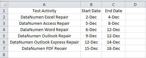 Example for Gantt Chart