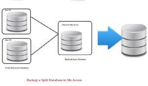 Backup A Split Database In Ms Access