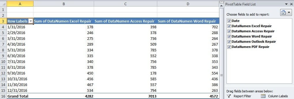 How To Group Or Ungroup Data In A Pivot Table In Your Excel