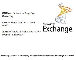 Recovery Database - How They Are Different From Standard Exchange Mailboxes
