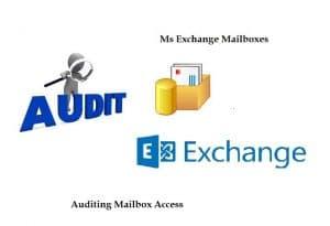 Auditing Mailbox Access