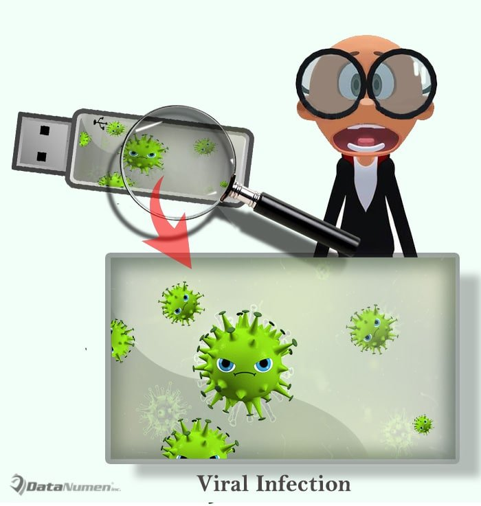 Identify if a USB Flash Drive Is Virus Infected