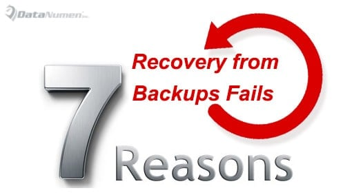 7 Top Reasons Why Data Recovery fromBackups Fails