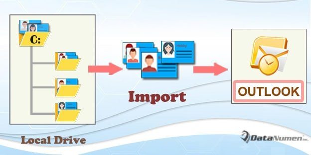 How to Batch Import All vCards in a Local Drive into Outlook via VBA