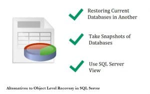 Alternatives To Object Level Recovery In SQL Server