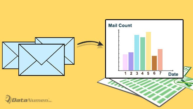 Auto Record the Total Count of Incoming Emails Every Day in an Excel File
