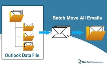 Batch Move All Emails in an Outlook PST File to a Specific Folder
