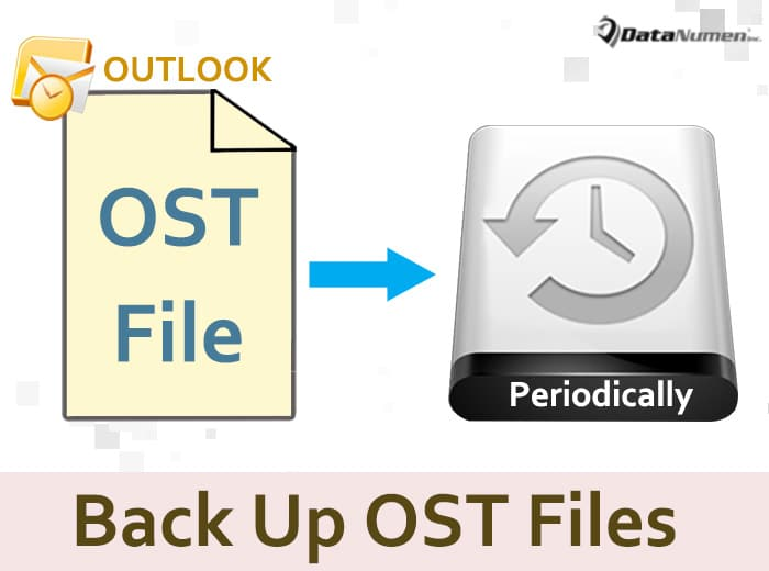 Auto Back Up Your OST File Periodically in Outlook