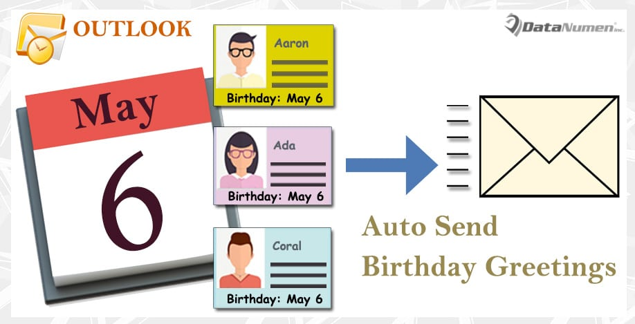 How to auto send a greeting message to a contact when his birthday how to auto send a greeting message to a contact when his birthday is today data recovery blog m4hsunfo