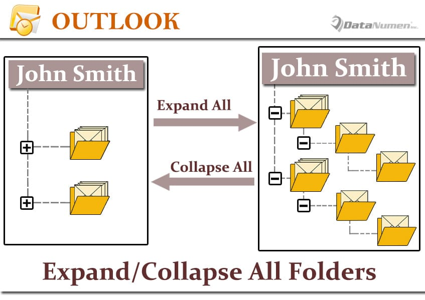 how to show folders outlook mail