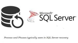 The Process And Phases Typically Seen In SQL Server Recovery
