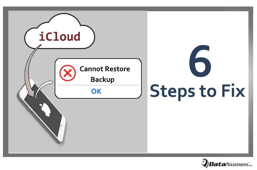 cannot restore backup iphone 6 steps to fix quot cannot restore backup quot error when 13734
