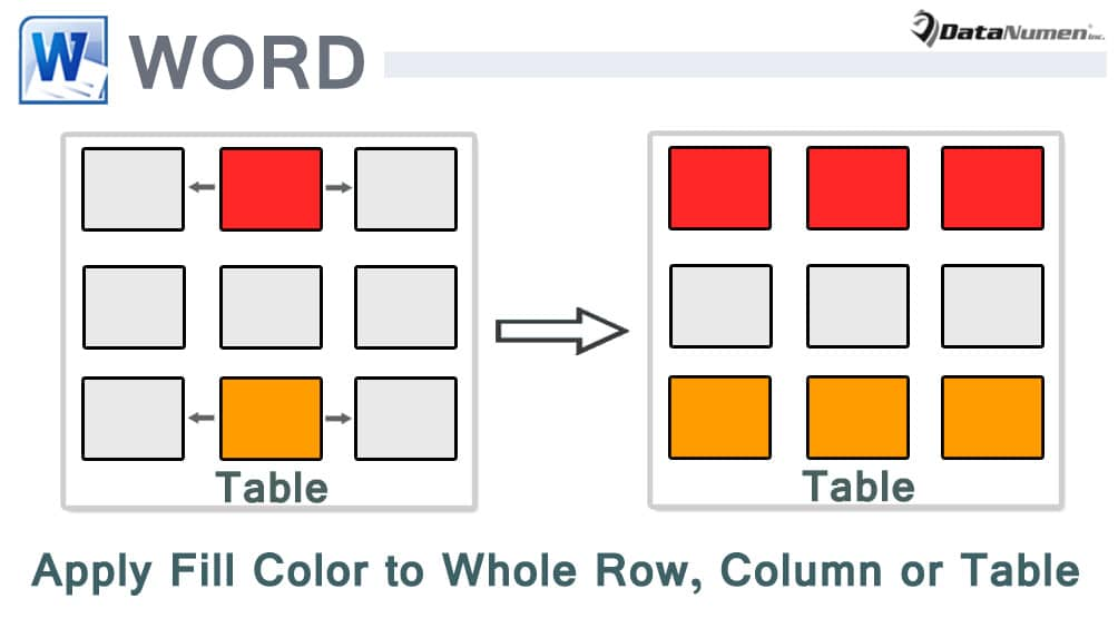 Quickly Apply the Fill Color of a Table Cell to the Whole Row, Column or Table