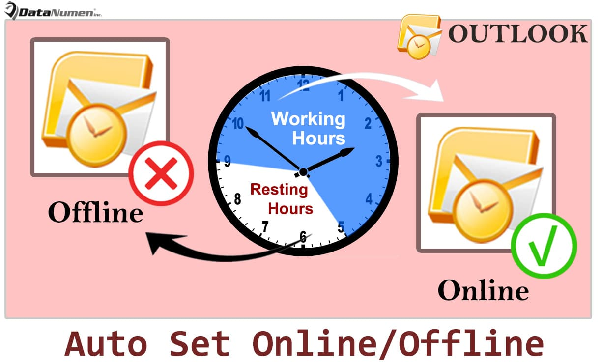 how to change outlook to work online