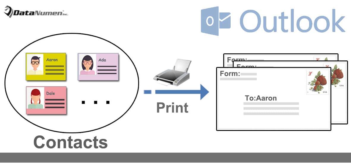 Batch Print Envelopes for Multiple Outlook Contacts via VBA
