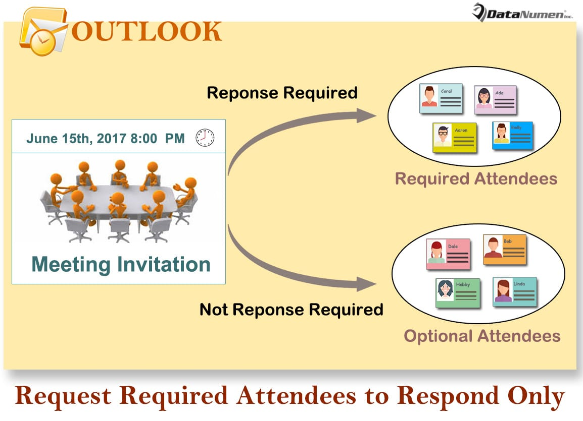 How to request required attendees only to respond to your meeting how to request required attendees only to respond to your meeting invitation in outlook data recovery blog stopboris Images