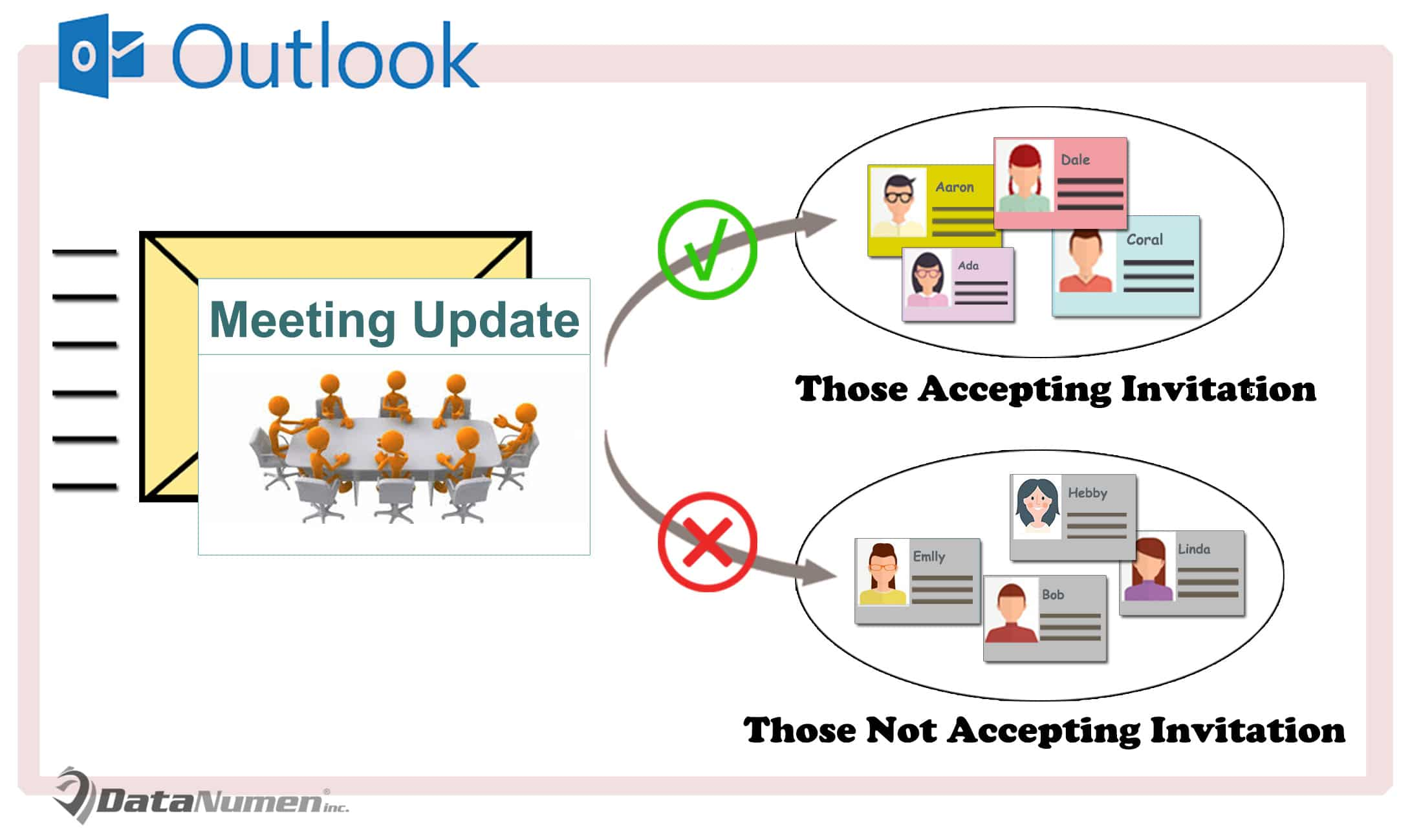 How to send outlook meeting updates only to those who accepted the how to send outlook meeting updates only to those who accepted the invitation data recovery blog stopboris Choice Image