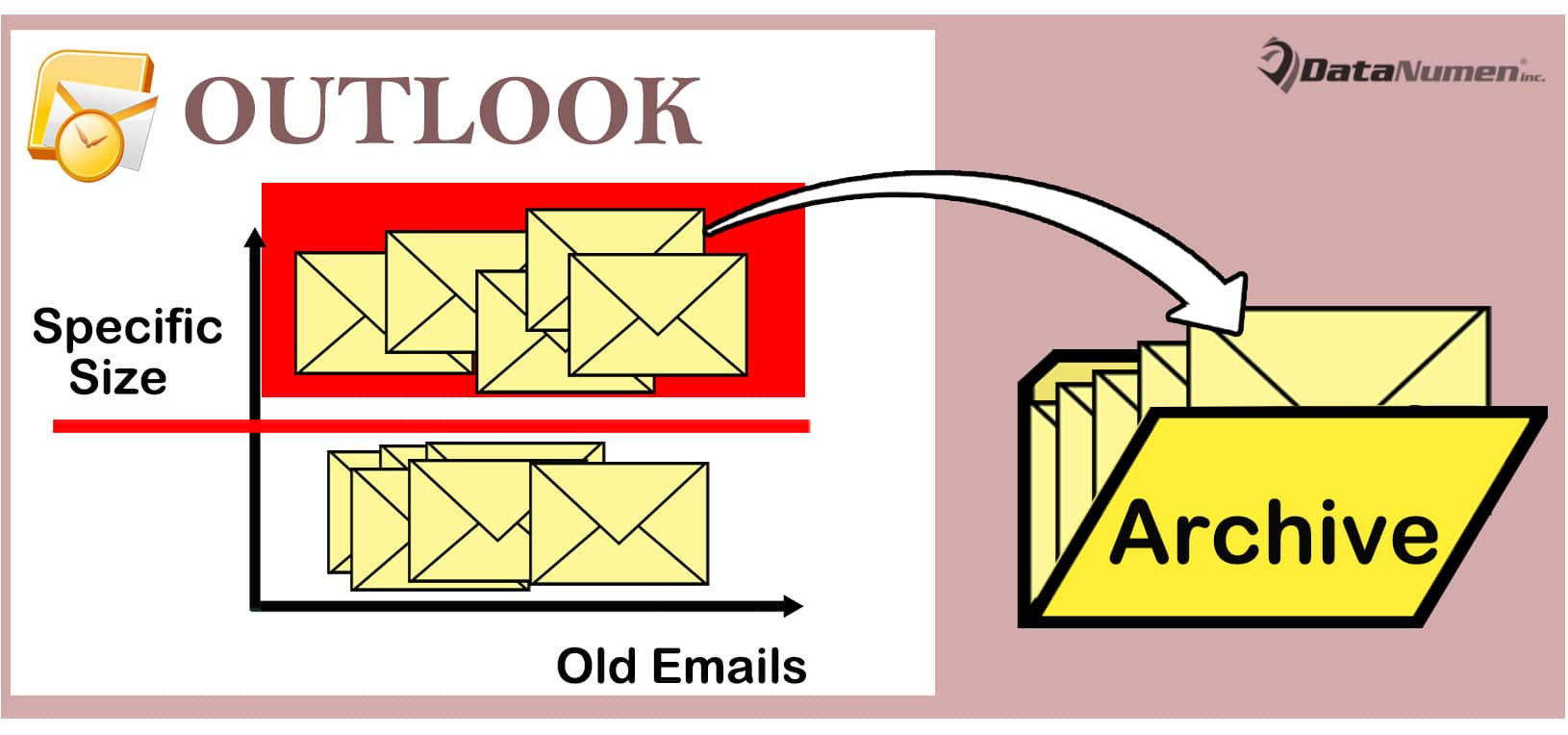 Auto Archive Old Emails Larger Than a Specific Size in Outlook