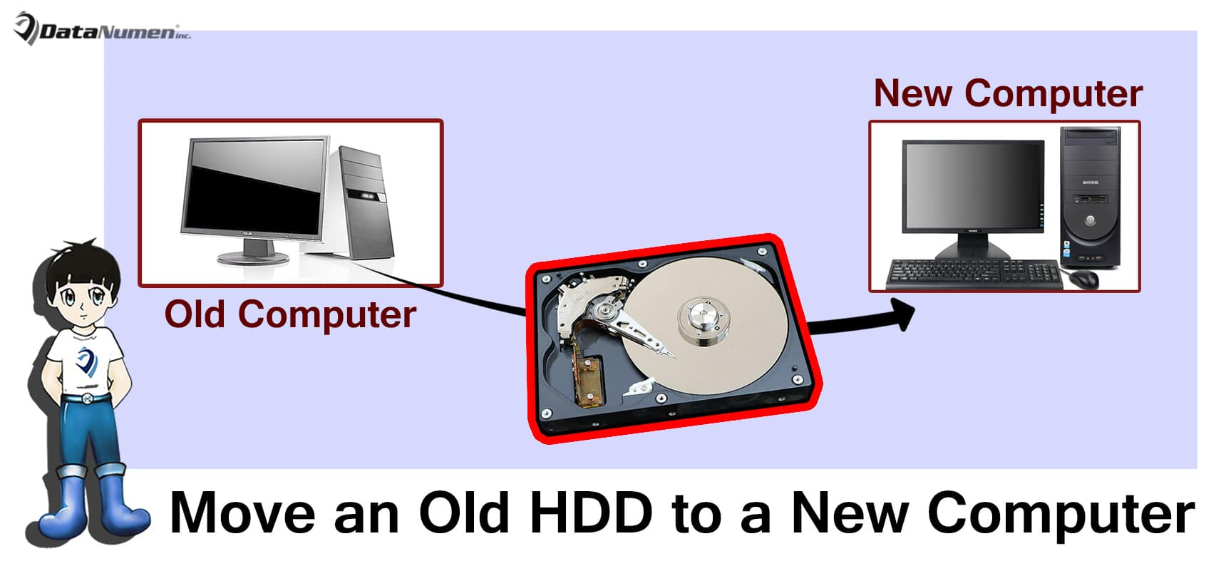 Is It Possible to Move Hard Drive from an Old Computer to ...