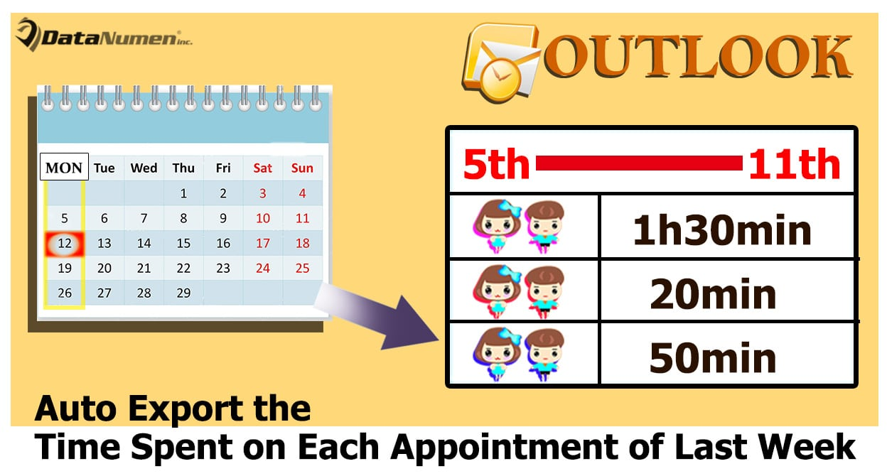 how to auto export the time spent on each appointment of last week in outlook data recovery blog. Black Bedroom Furniture Sets. Home Design Ideas
