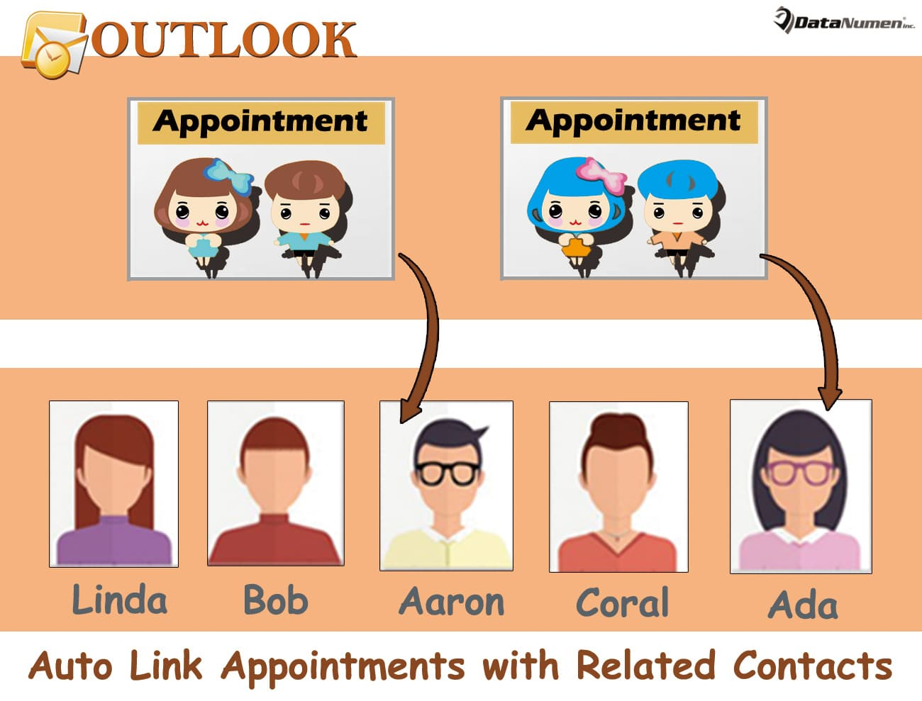 Auto Link Appointments with Related Contacts in Outlook