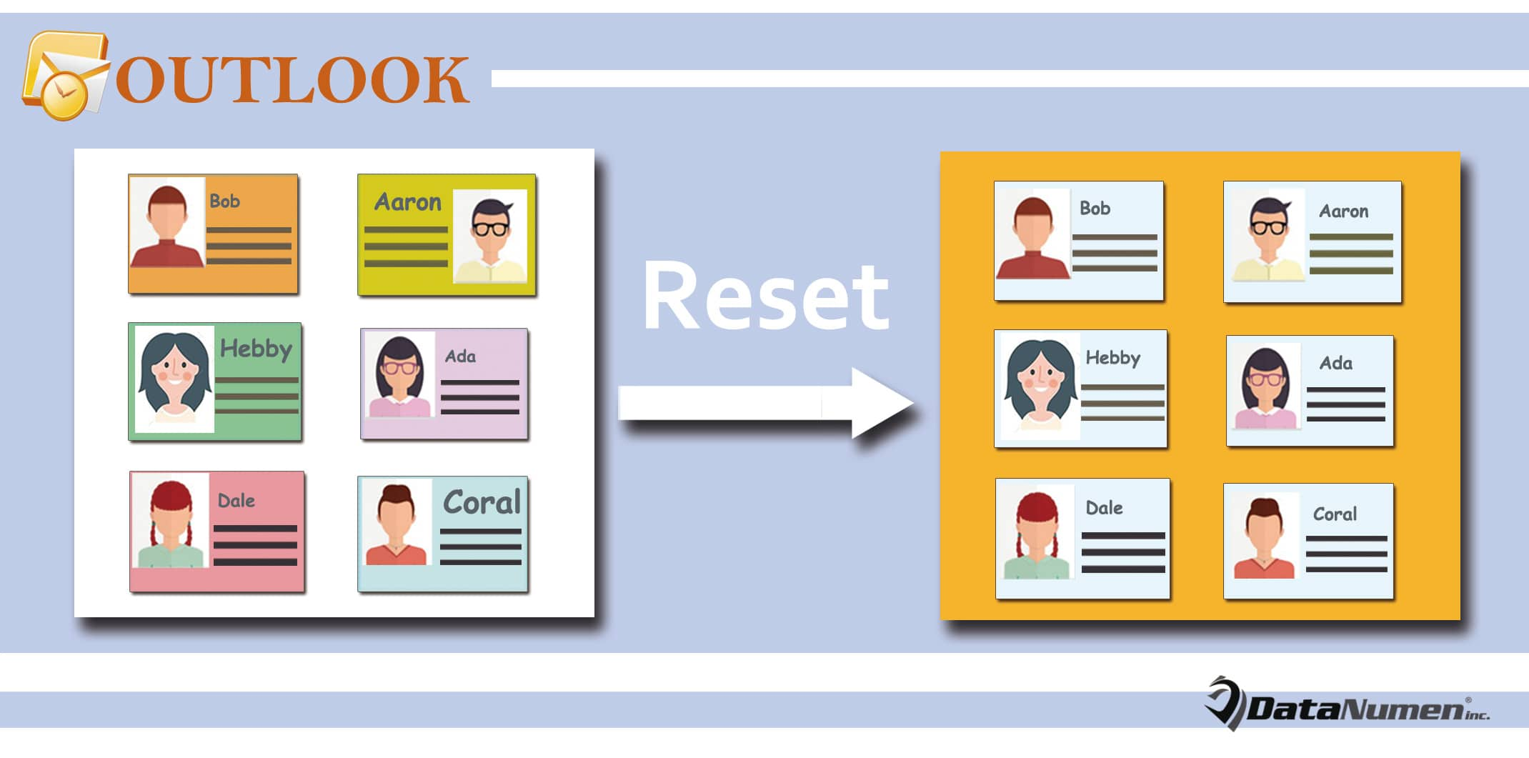 How to Batch Reset the Styles of Multiple Contacts\' Business Cards ...