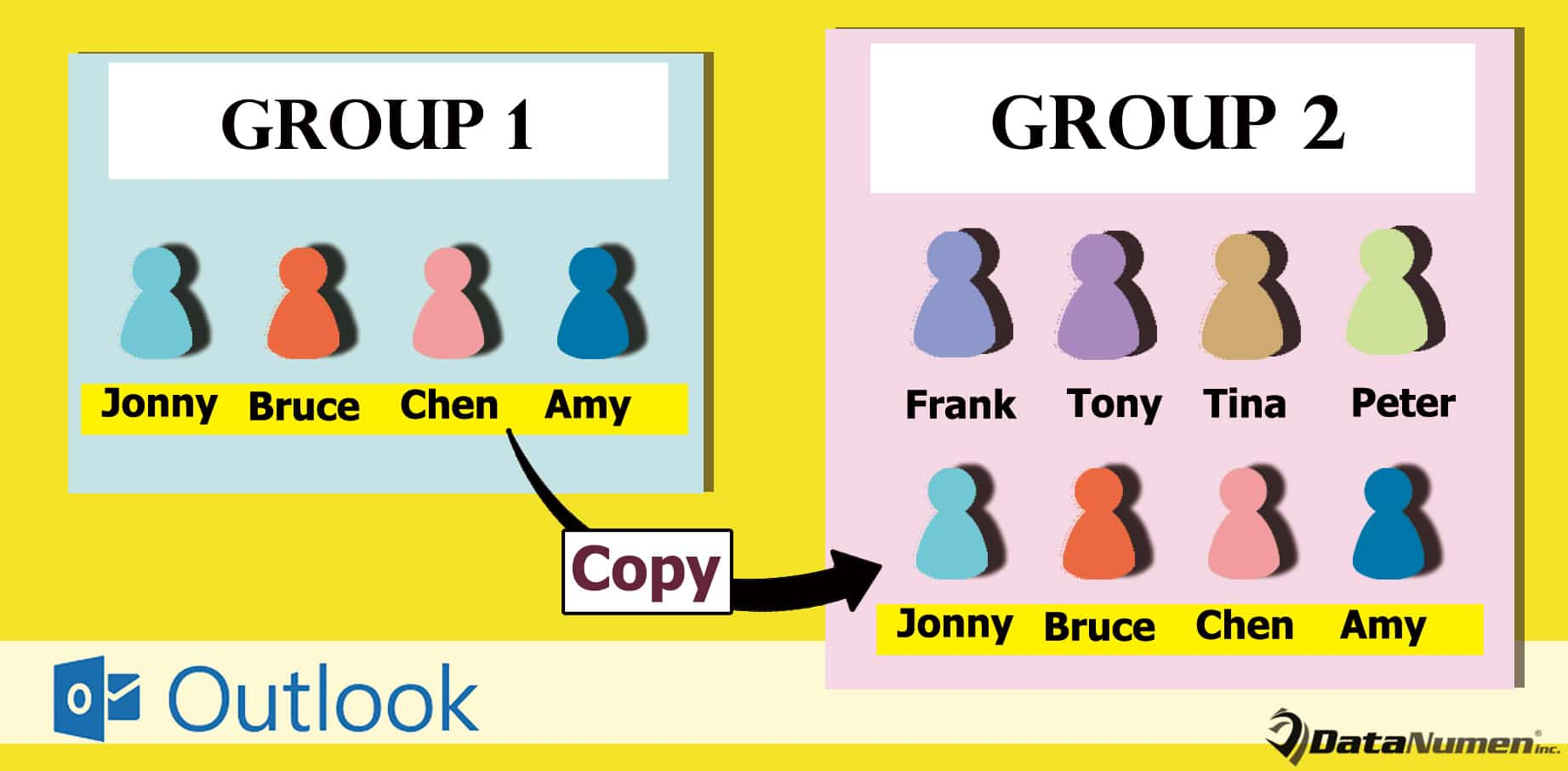 how to add contact to group in outlook