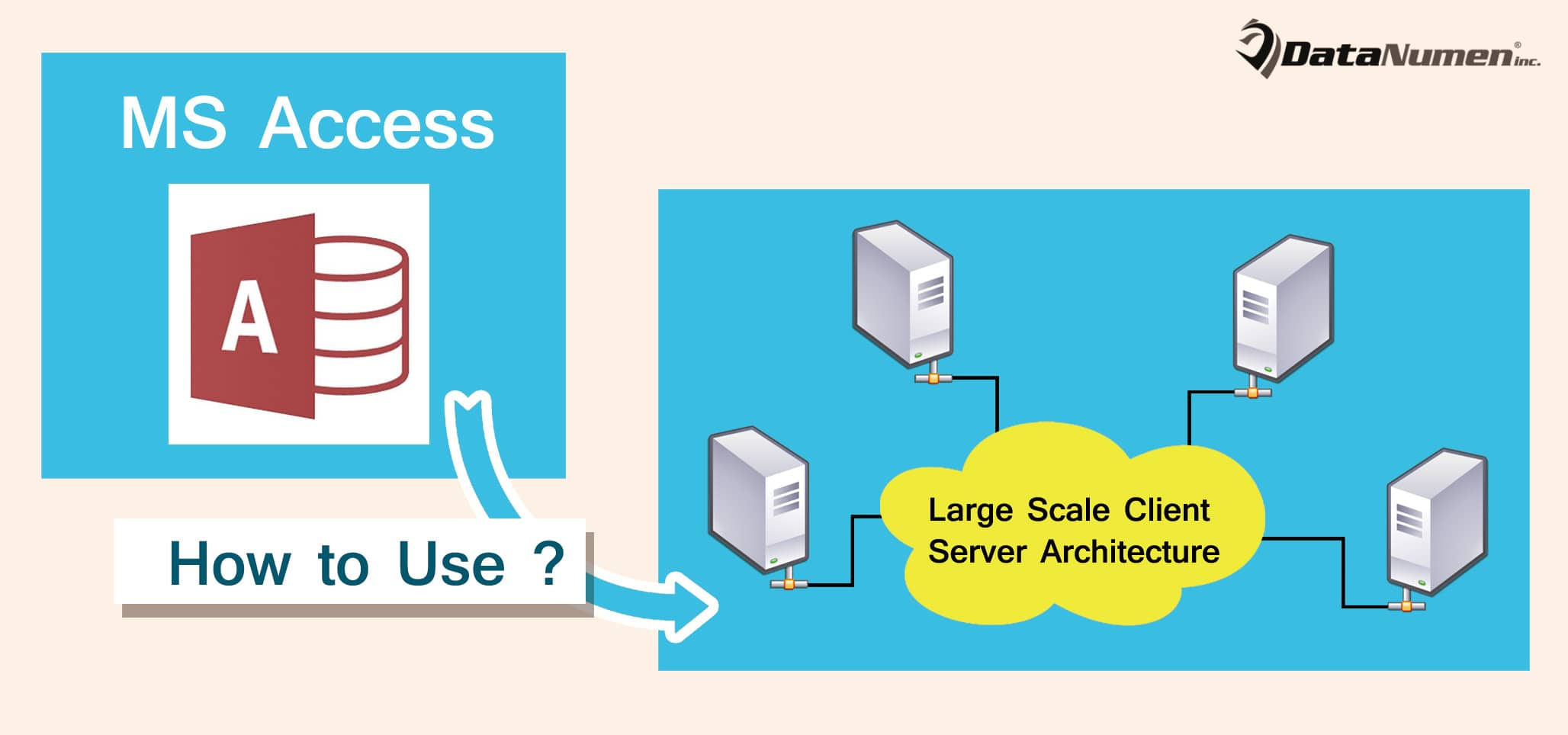 how to innovatively use ms access in a large scale client