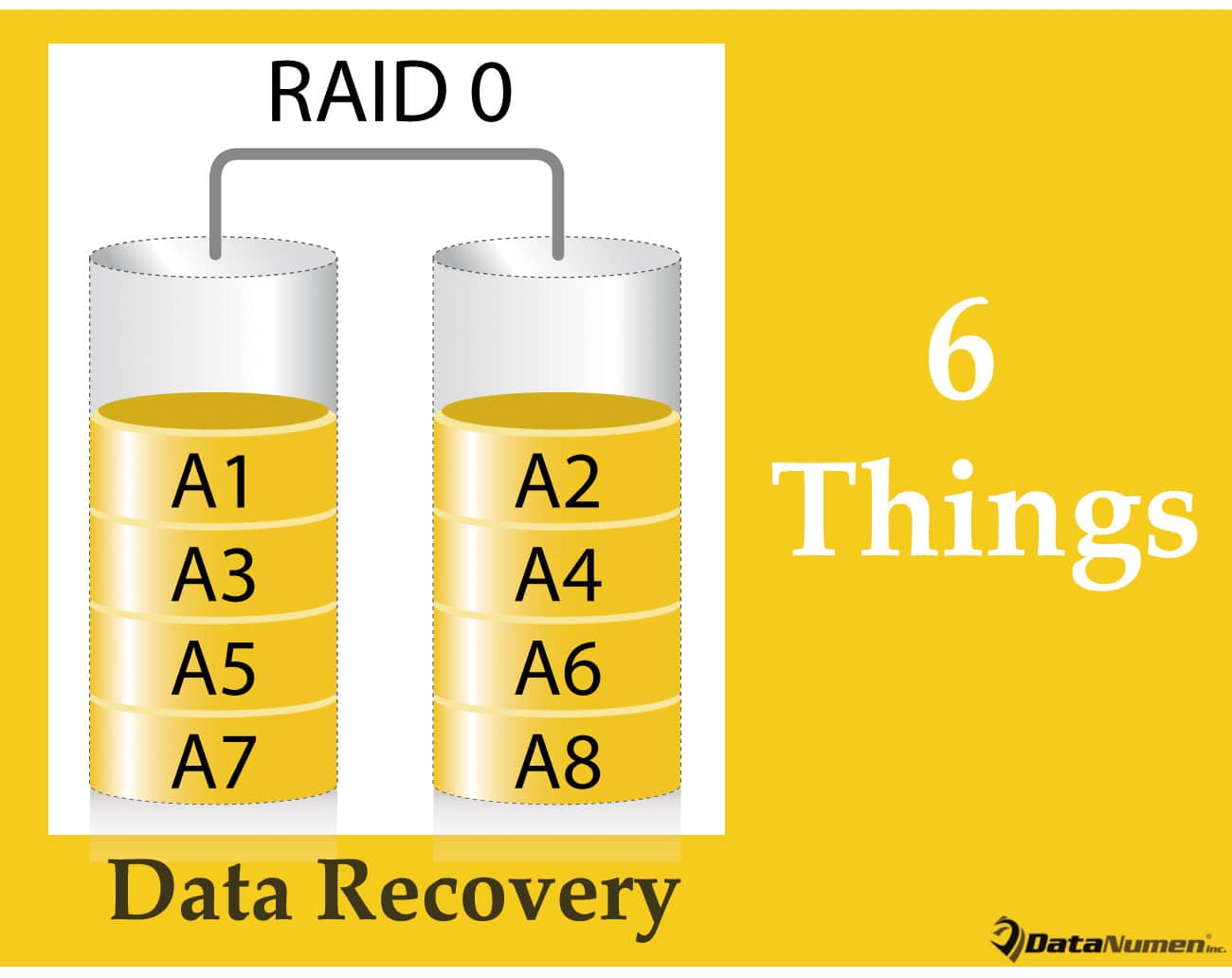 6 Important Things You Must Know about RAID 0 Data Recovery