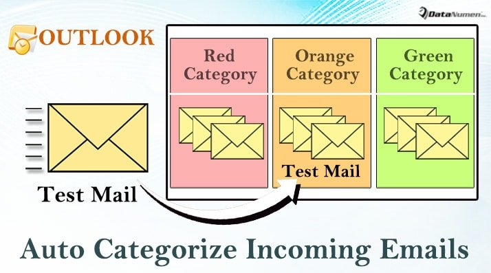Auto Categorize New Emails Based on the Categories of Old Emails with Same Subject
