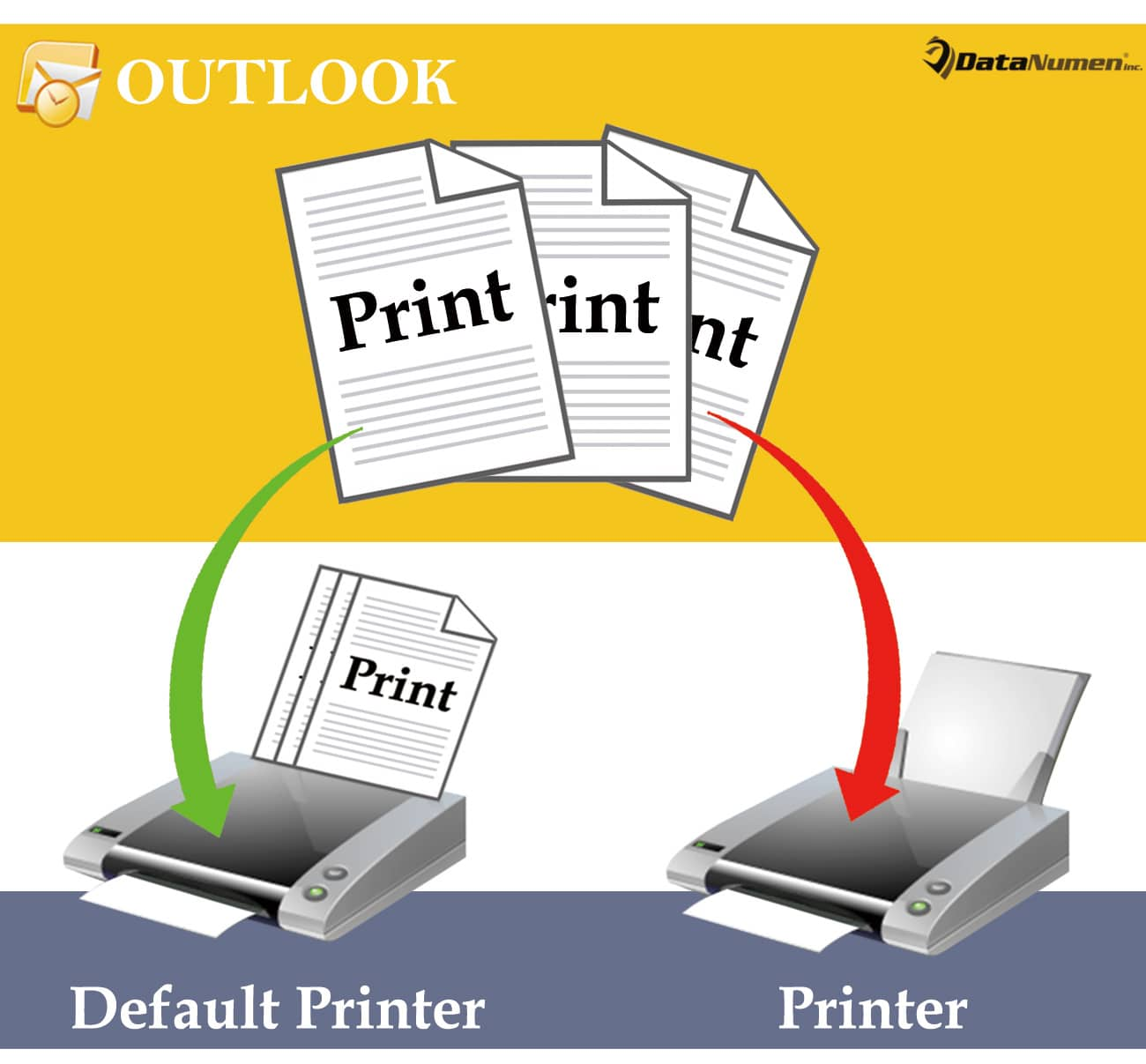 How to Auto Use a Specific Printer to Print Outlook Emails