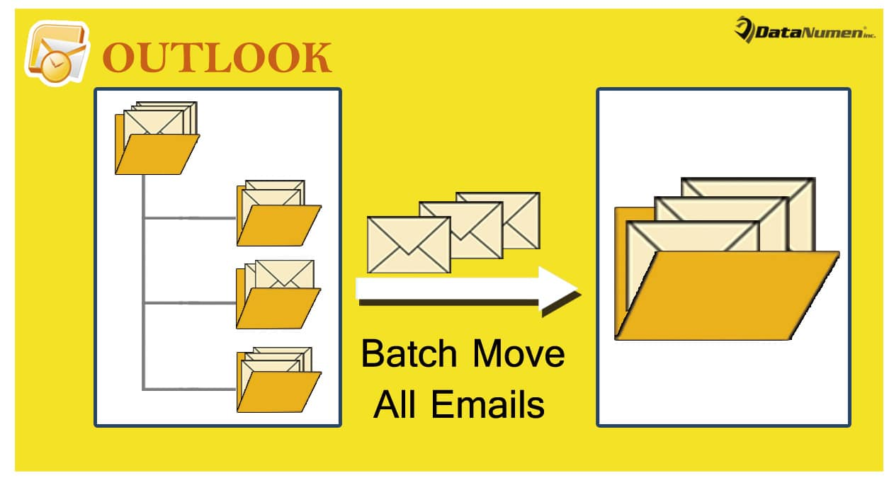 How to Batch Move Emails from All Subfolders of One Folder to