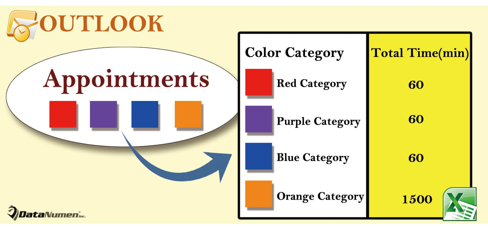 How to color inbox in outlook - How To Quickly Export Total Time Spent On The Outlook Appointments In Each Color Category Data Recovery Blog