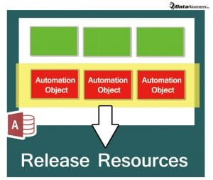 Release Resources Taken By An Automation Object In MS Access