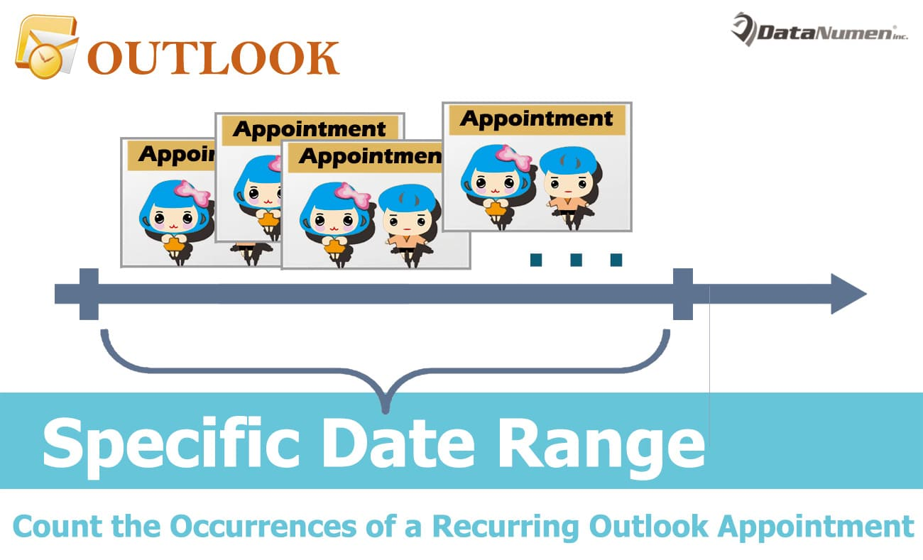 Quickly Count the Occurrences of a Recurring Outlook Appointment in a Specific Date Range