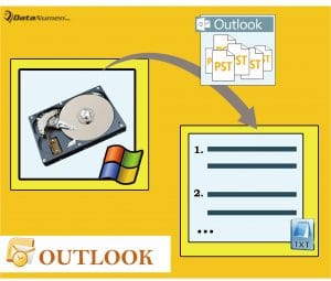 Quickly Get a List of All Outlook PST Files on Your Local Drive via VBA