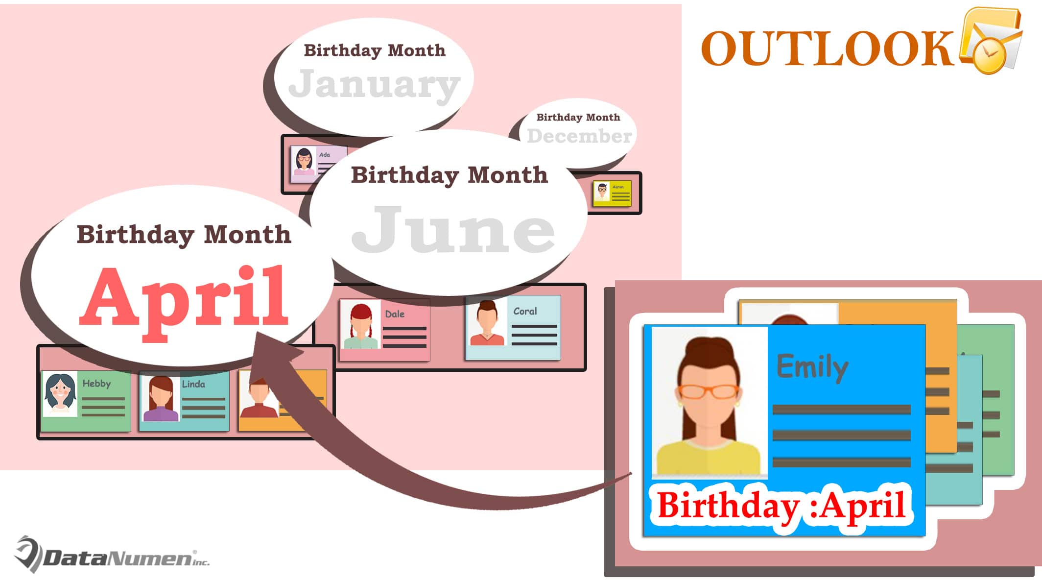 Quickly Group Outlook Contacts by Birthday Month in List View