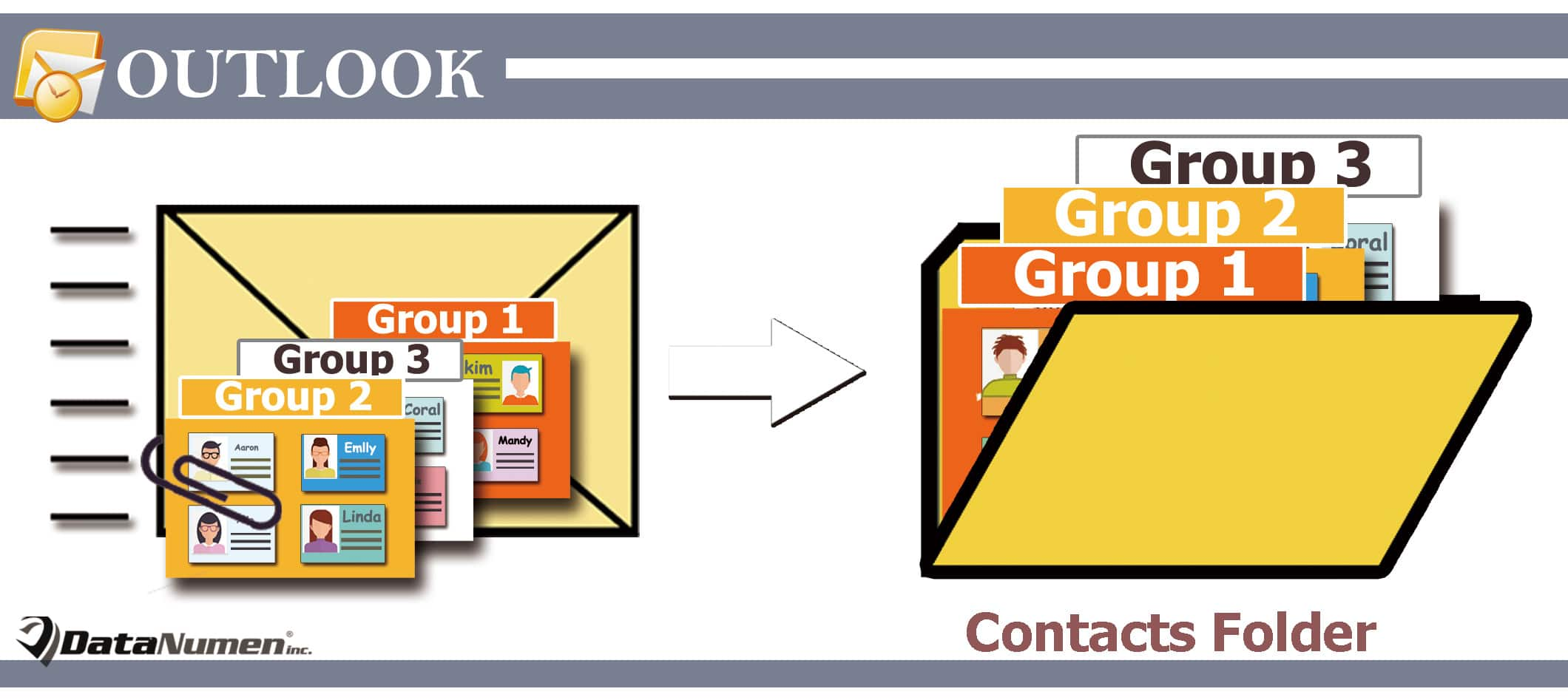 Add the Contact Groups Attached in an Email to Your Outlook Contacts Folder