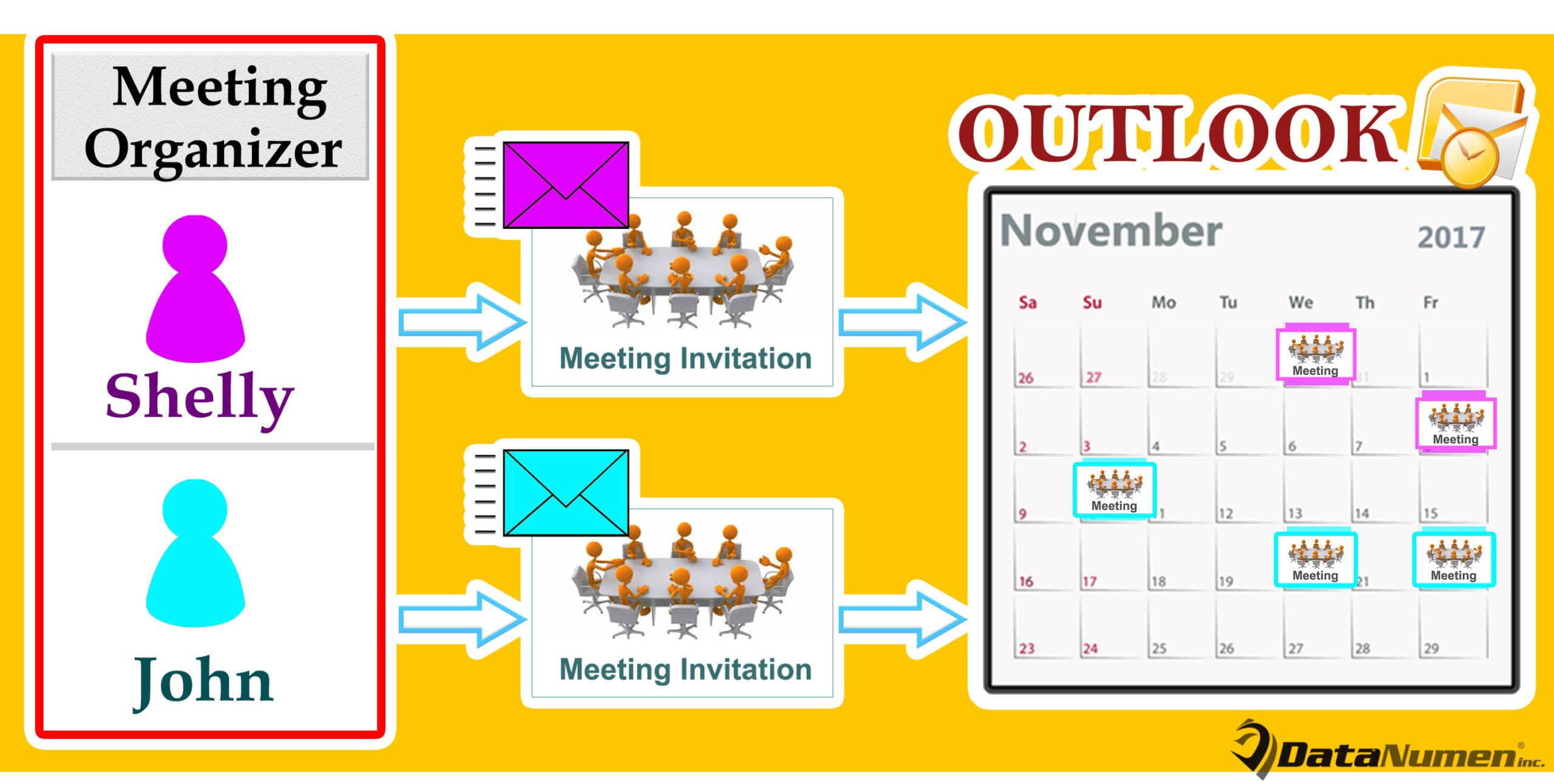 2 Ways to Auto Change the Colors of Incoming Meetings Based