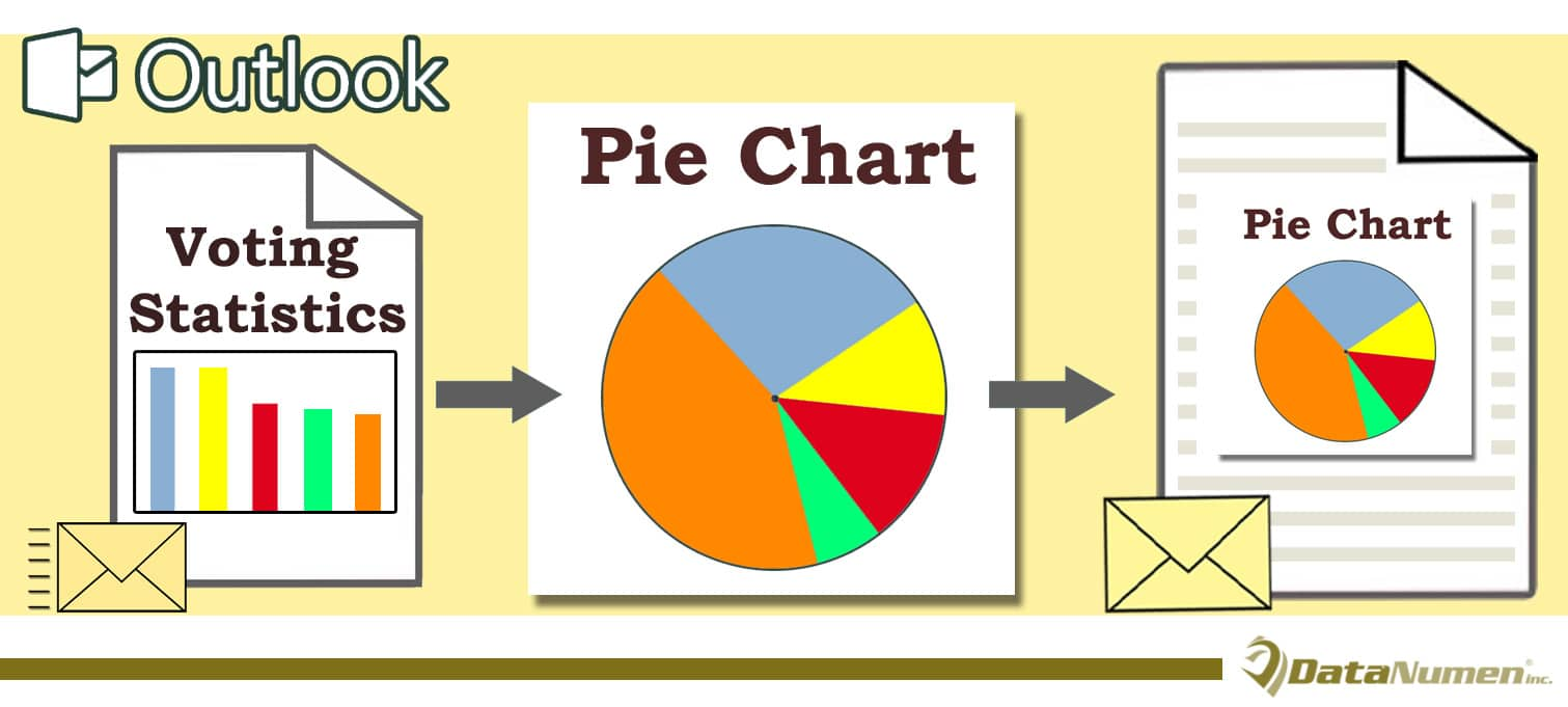 How To Quickly Create Insert The Pie Chart Of Voting Statistics