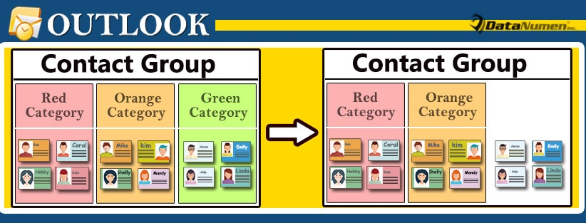 Batch Remove a Specific Color Category from All Members of an Outlook Contact Group