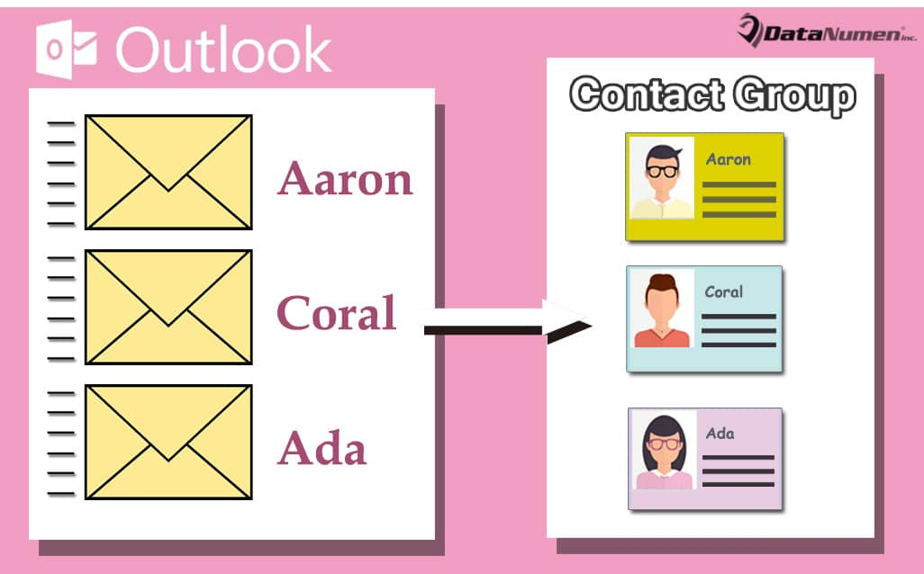 how to send receive email in outlook
