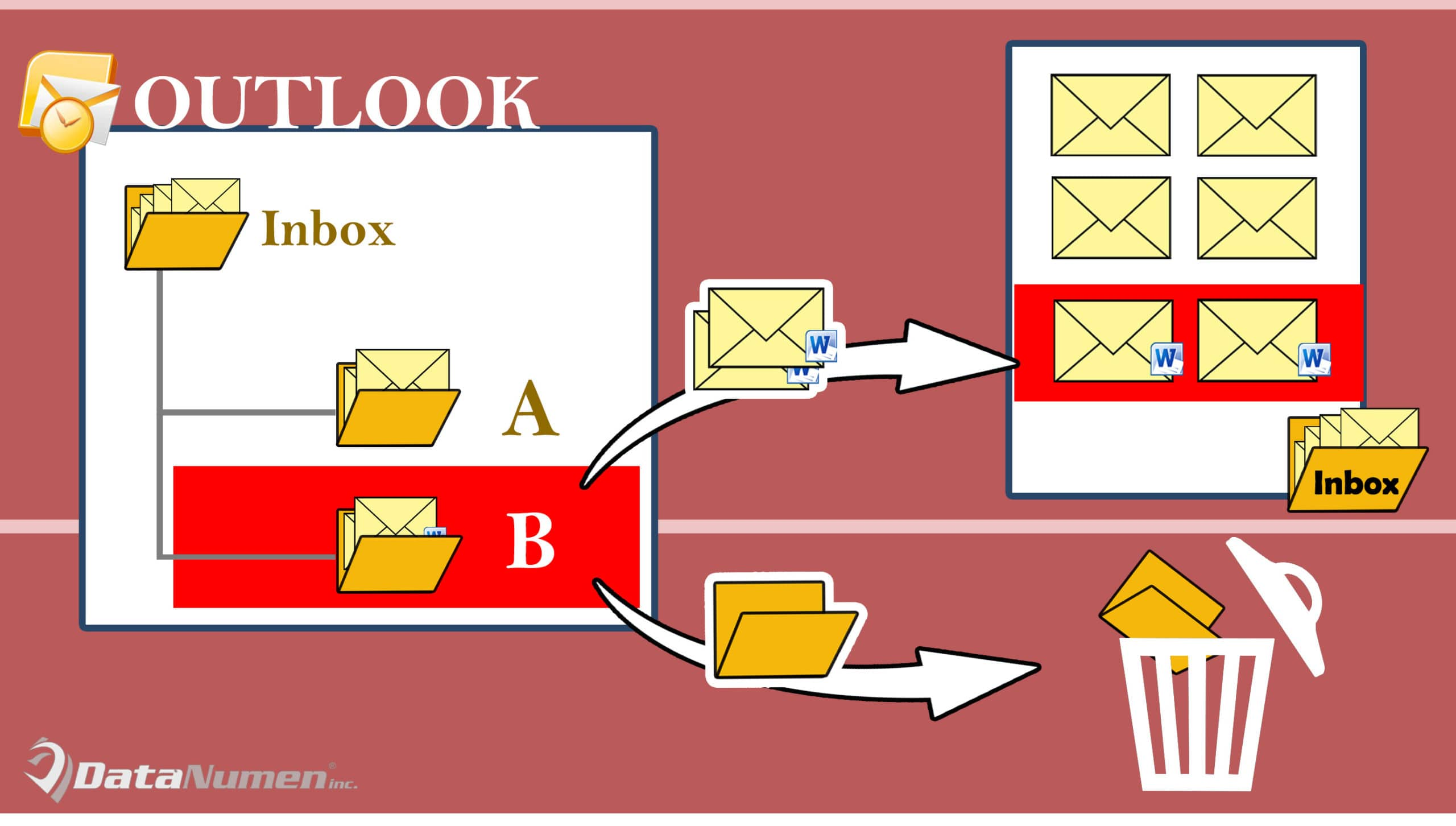 how to clear moved itemsin outlook