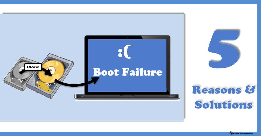 5 Primary Reasons & Solutions for Unbootable Cloned Drive